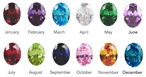 Birthstones in Jewelry